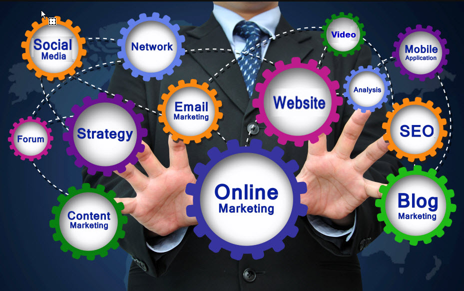 internet marketing strategy components