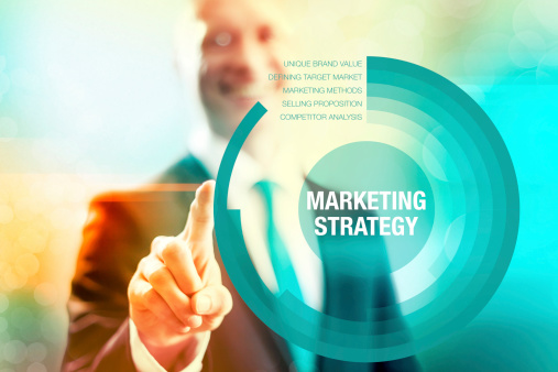Elements of an Internet Marketing Strategy